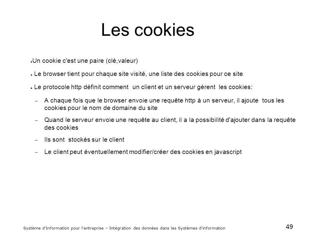 Les cookies Un cookie c est une paire (clé,valeur)