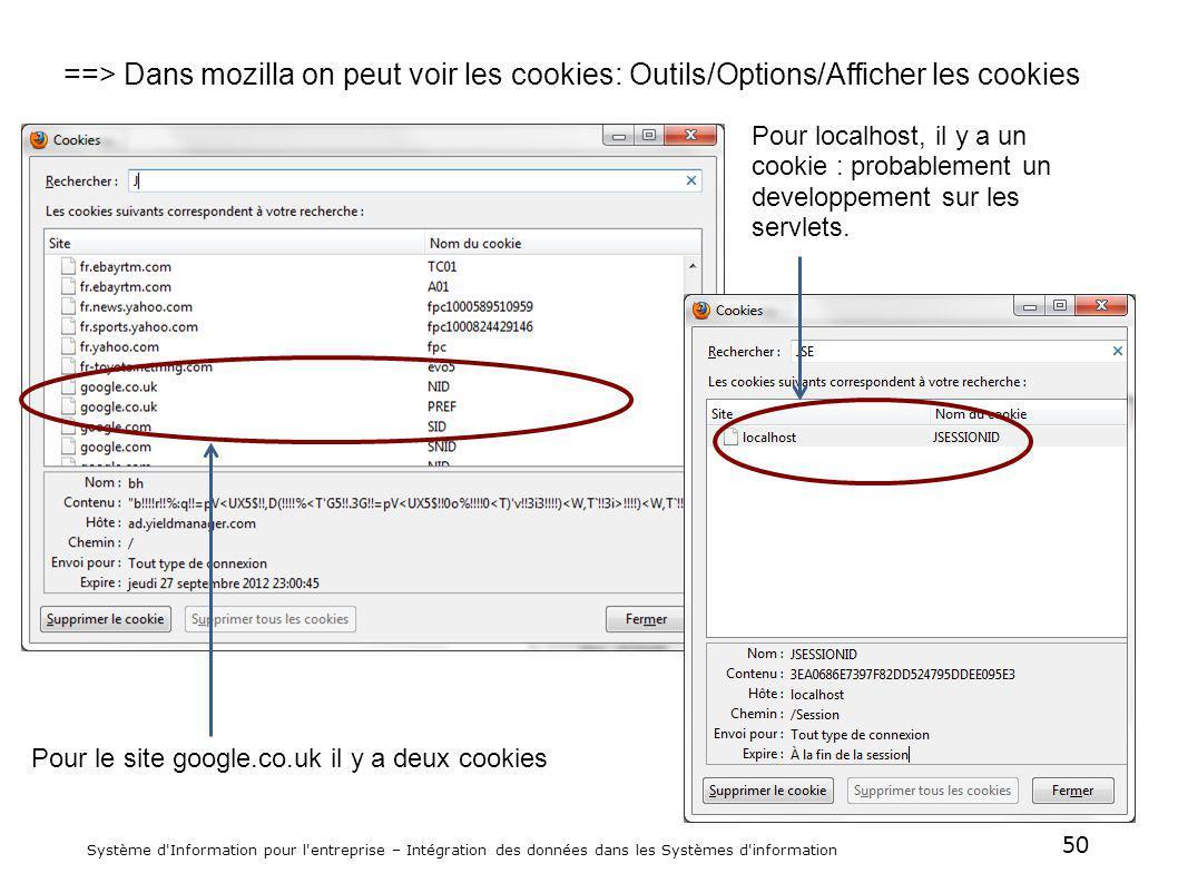 ==> Dans mozilla on peut voir les cookies: Outils/Options/Afficher les cookies