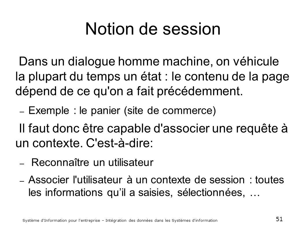Notion de session