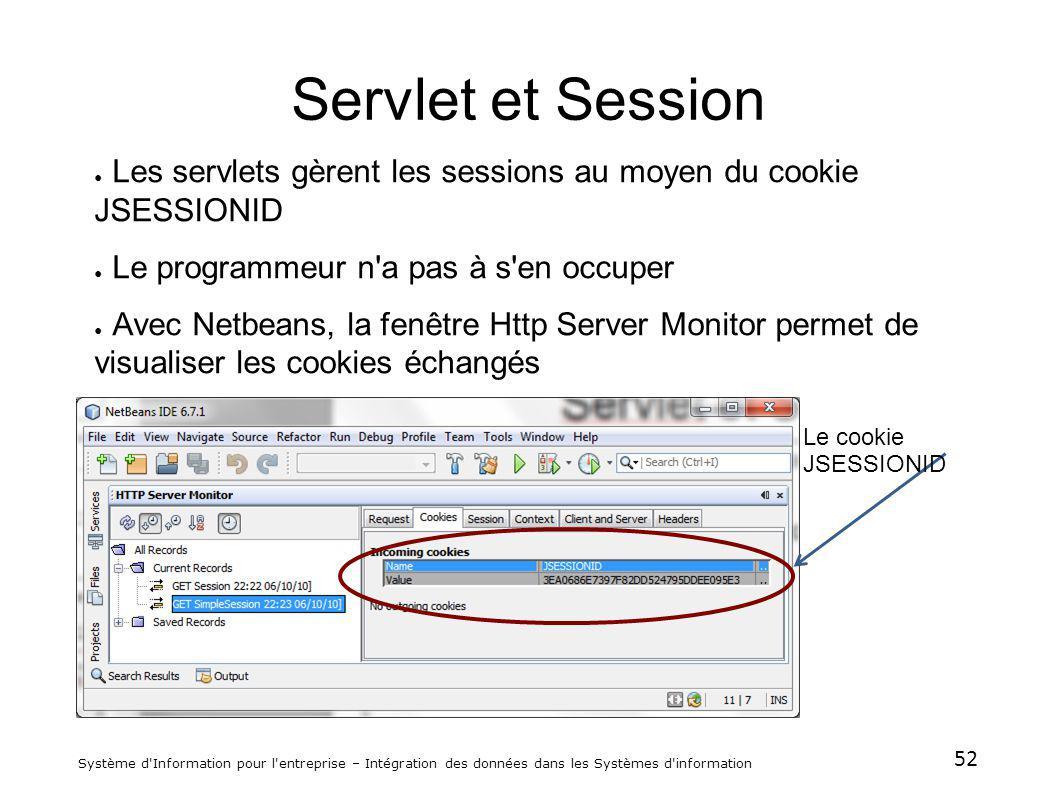Servlet et Session Les servlets gèrent les sessions au moyen du cookie JSESSIONID. Le programmeur n a pas à s en occuper.