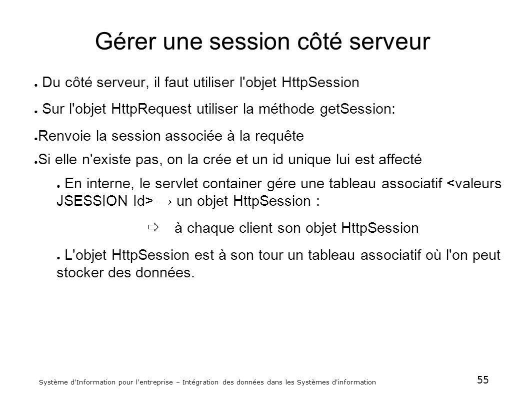 Gérer une session côté serveur