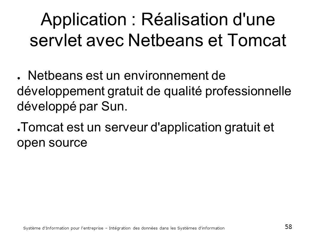 Application : Réalisation d une servlet avec Netbeans et Tomcat