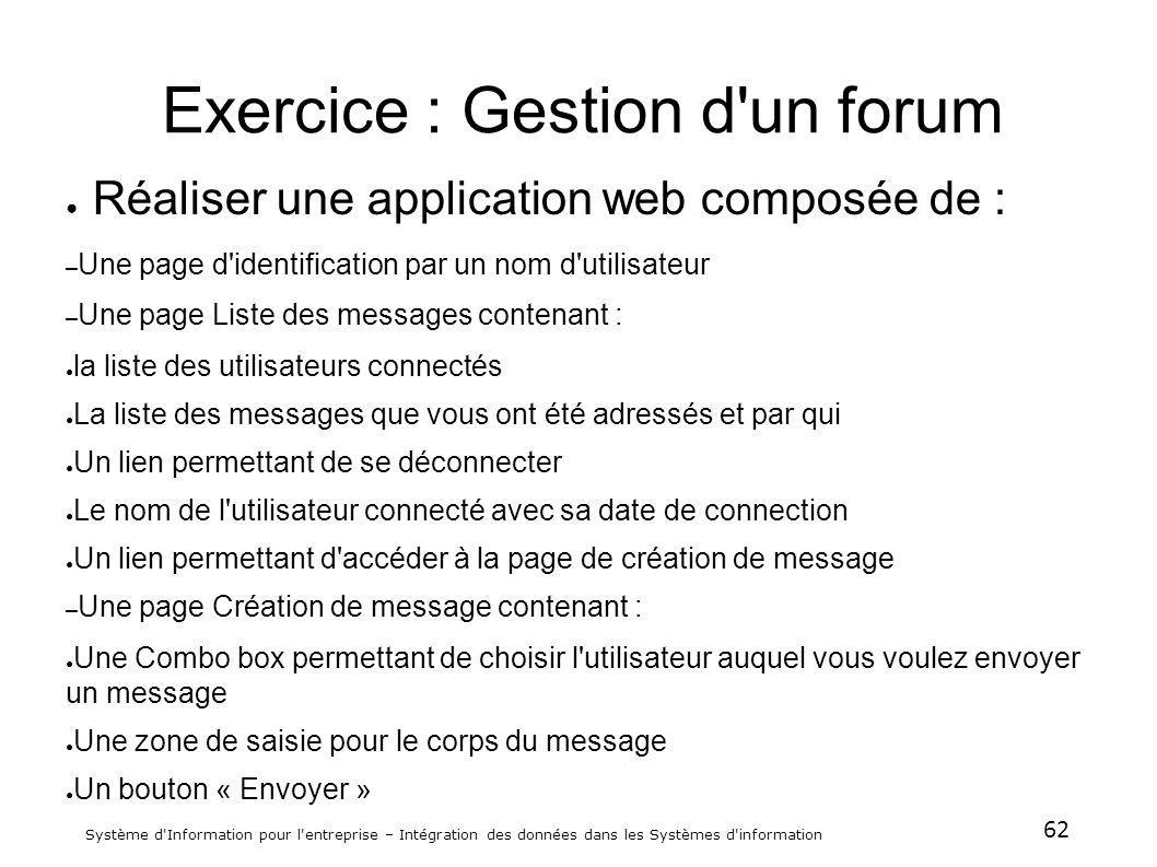 Exercice : Gestion d un forum