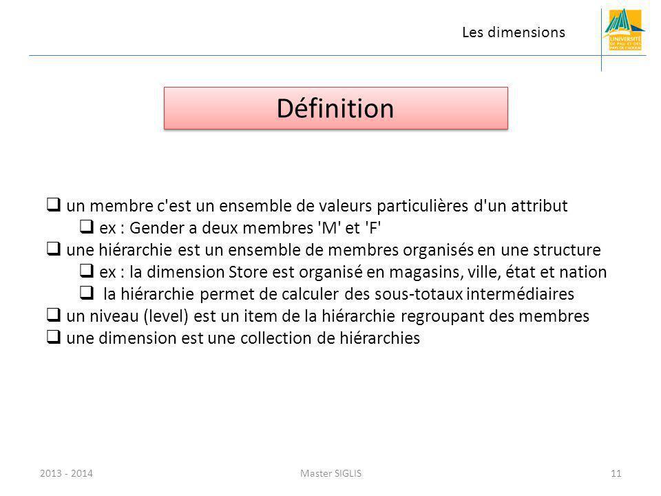 Les dimensions Définition. un membre c est un ensemble de valeurs particulières d un attribut. ex : Gender a deux membres M et F