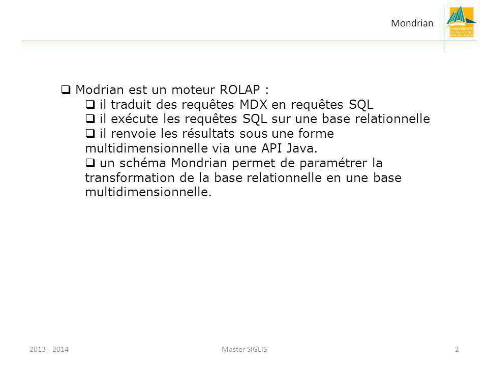 Modrian est un moteur ROLAP :