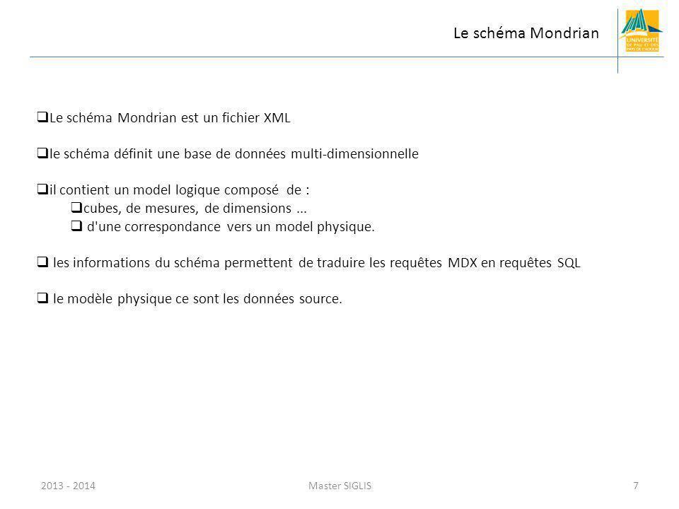 Le schéma Mondrian Le schéma Mondrian est un fichier XML