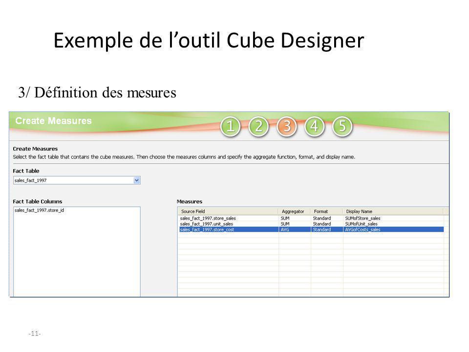 Exemple de l'outil Cube Designer