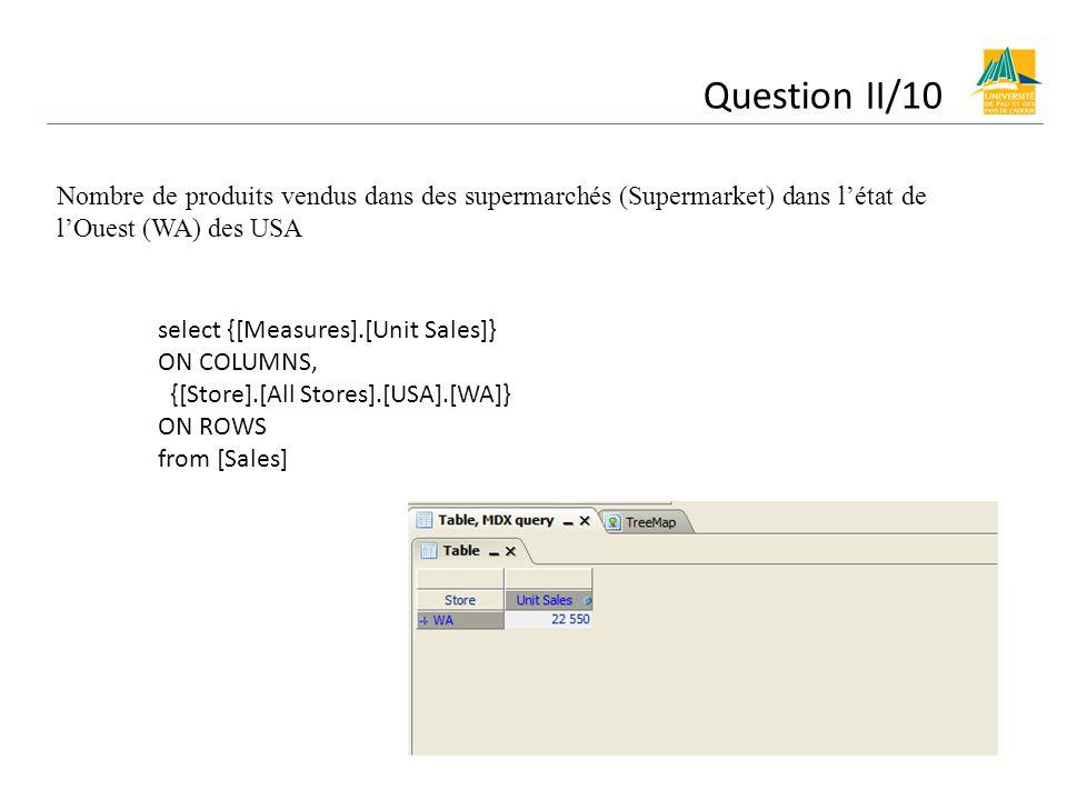 Question II/10 Nombre de produits vendus dans des supermarchés (Supermarket) dans l'état de l'Ouest (WA) des USA.