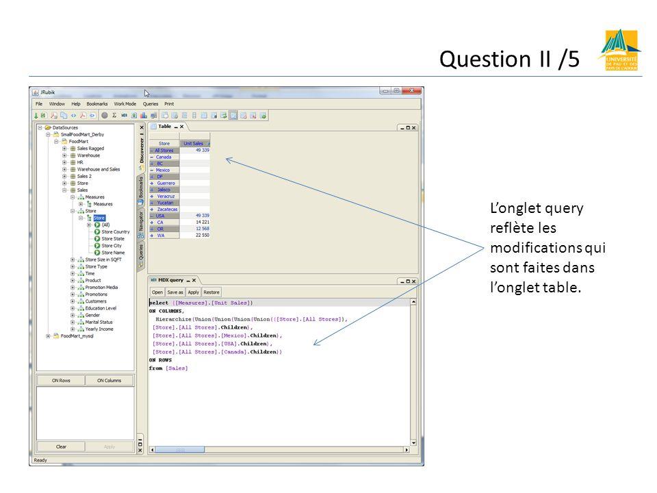 Question II /5 L'onglet query reflète les modifications qui sont faites dans l'onglet table.