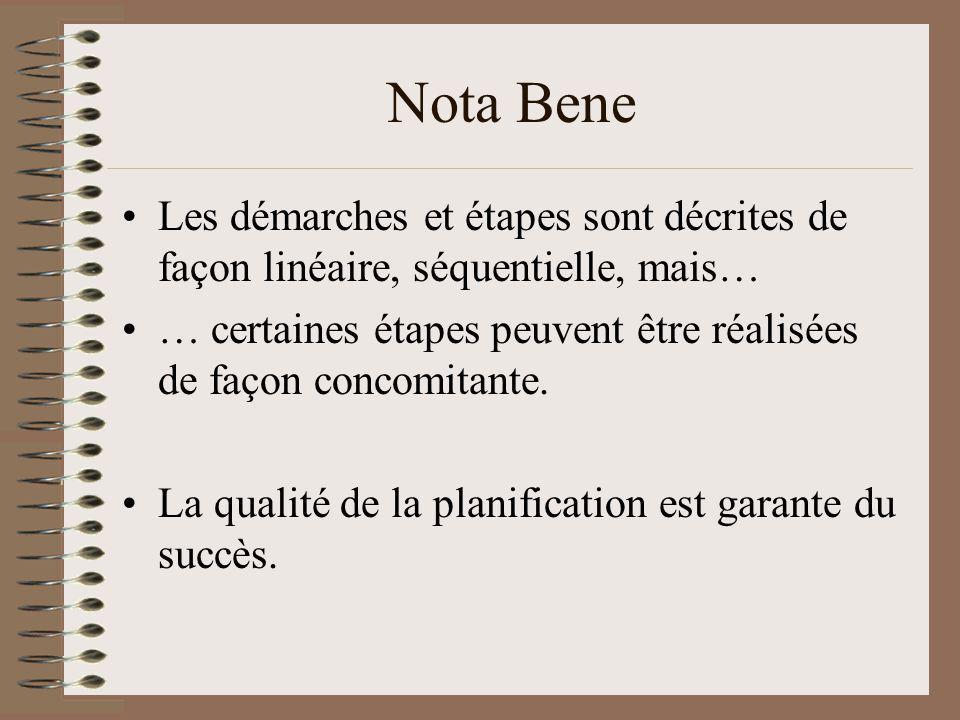 Nota Bene Les démarches et étapes sont décrites de façon linéaire, séquentielle, mais…