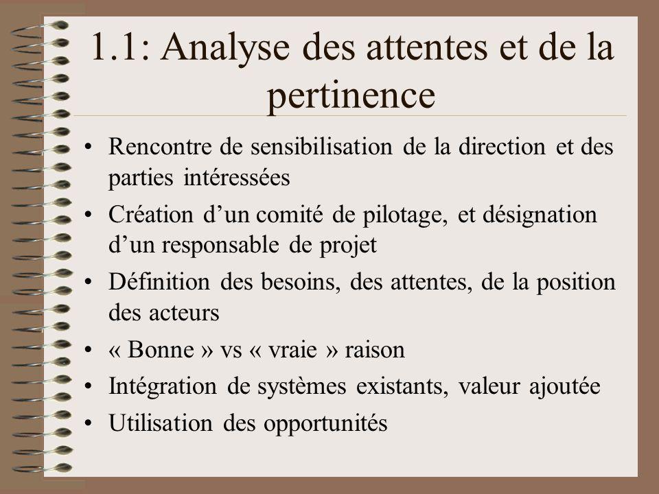 1.1: Analyse des attentes et de la pertinence