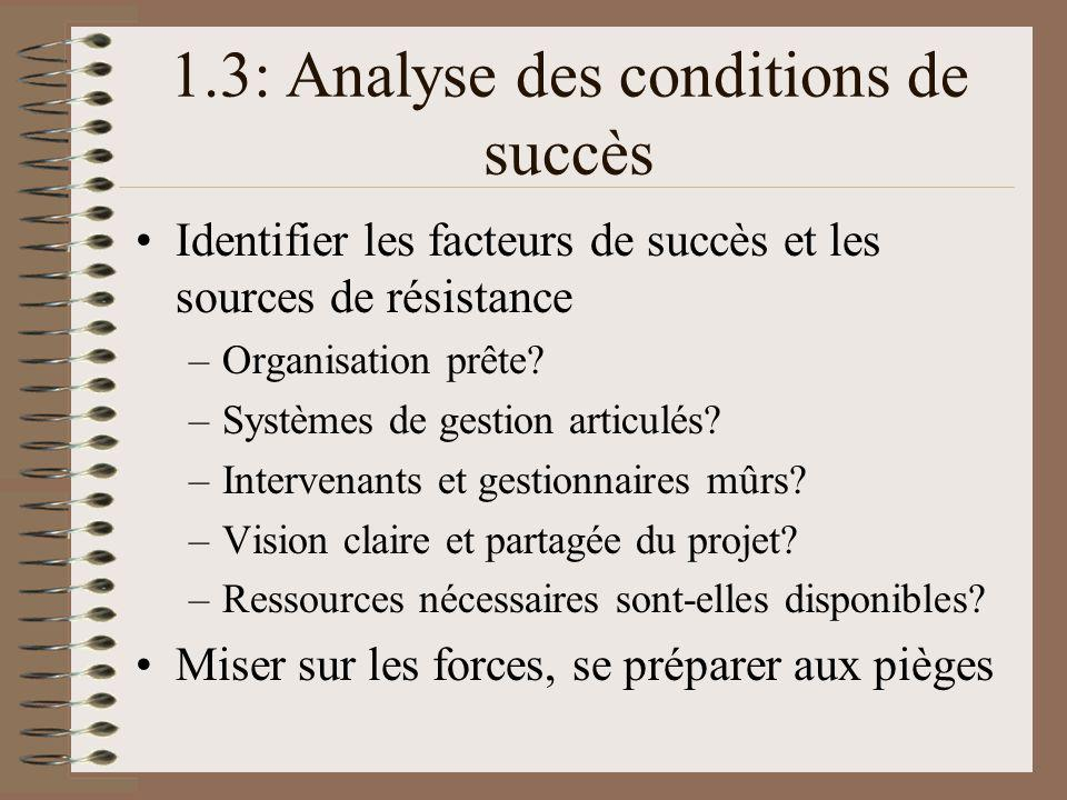 1.3: Analyse des conditions de succès
