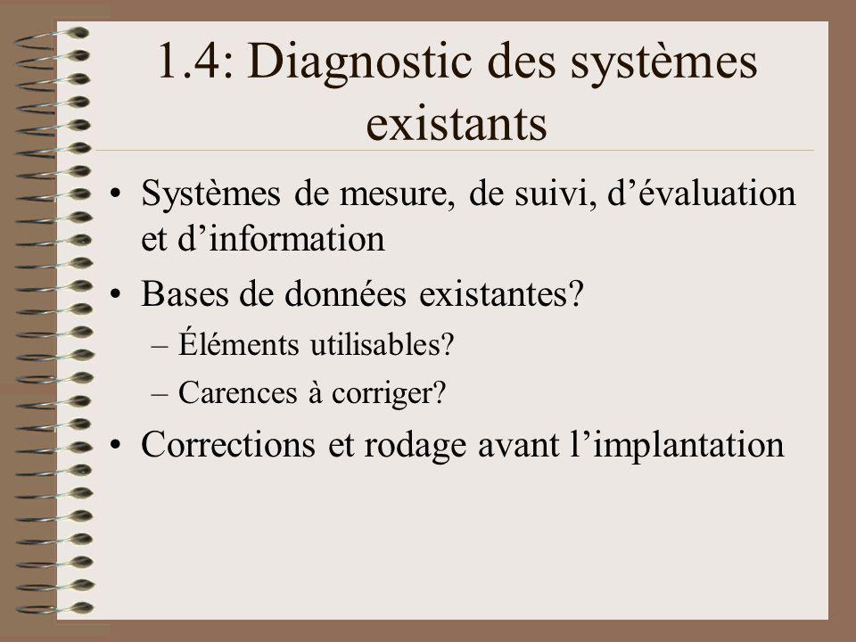 1.4: Diagnostic des systèmes existants