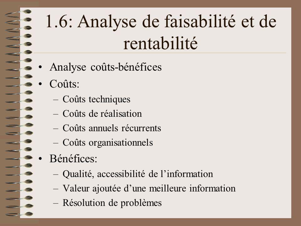 1.6: Analyse de faisabilité et de rentabilité