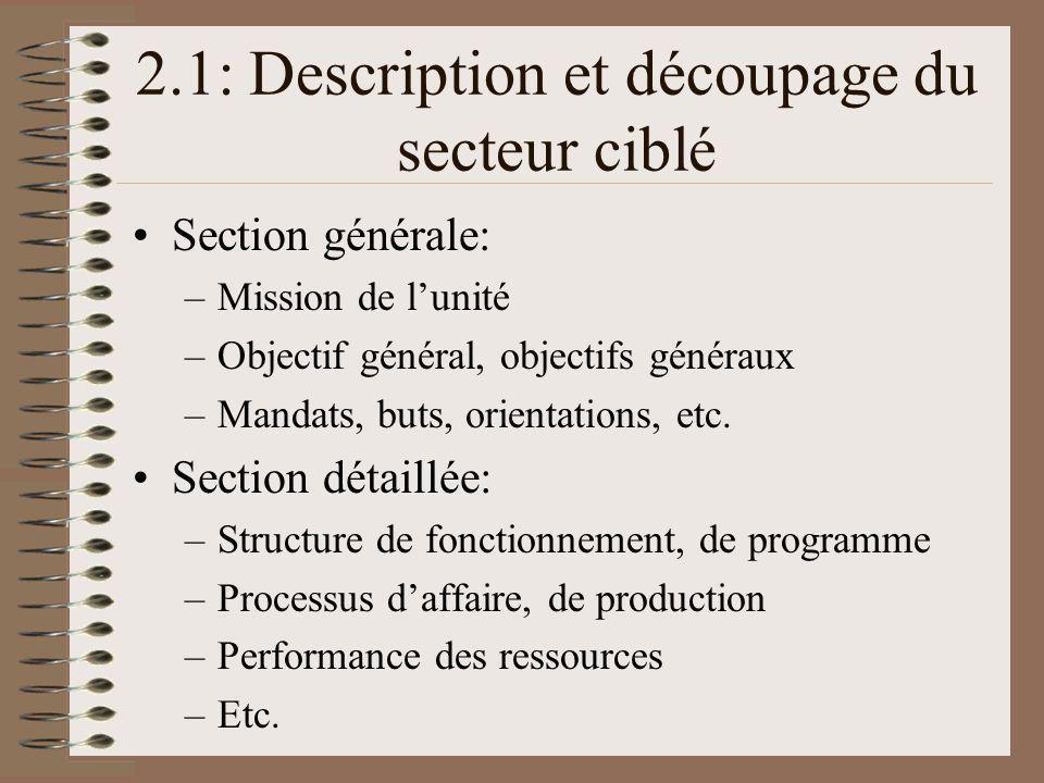 2.1: Description et découpage du secteur ciblé