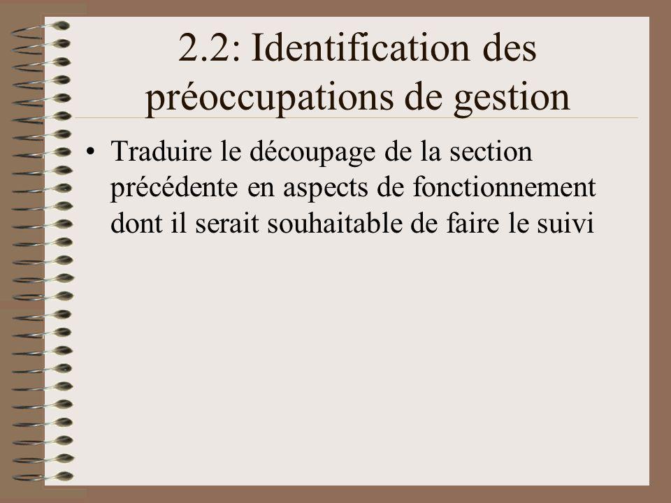 2.2: Identification des préoccupations de gestion