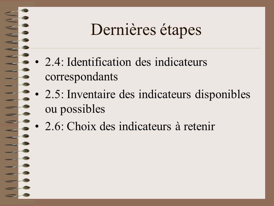 Dernières étapes 2.4: Identification des indicateurs correspondants