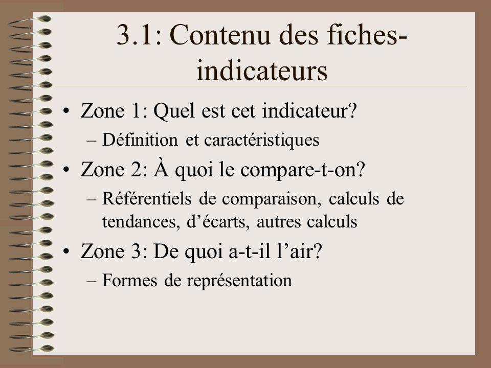 3.1: Contenu des fiches-indicateurs