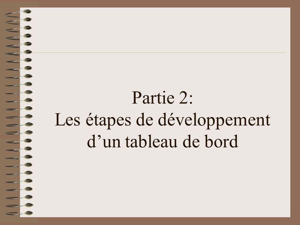 Partie 2: Les étapes de développement d'un tableau de bord