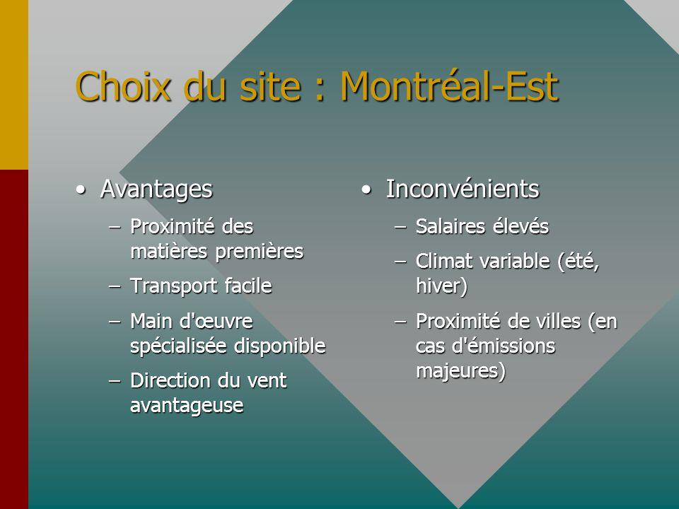 Choix du site : Montréal-Est