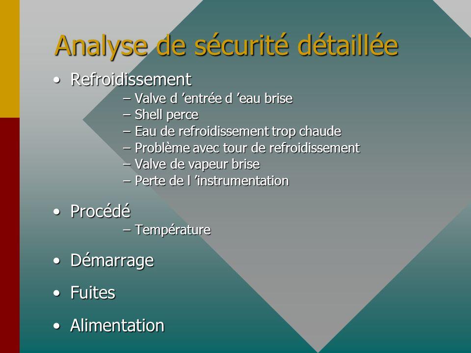 Analyse de sécurité détaillée