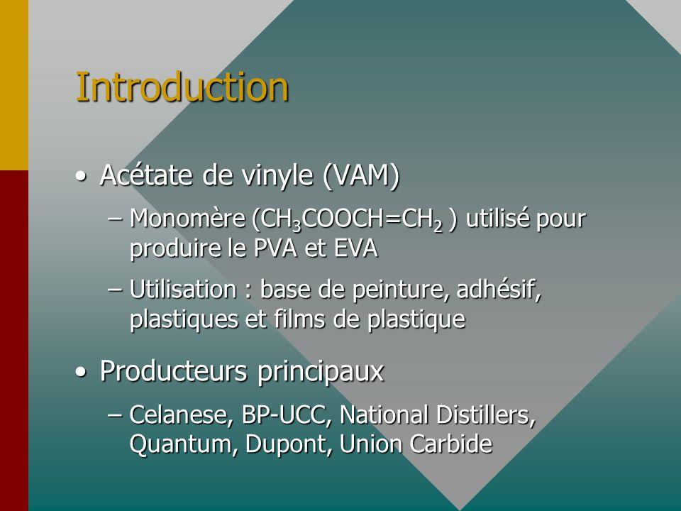 Introduction Acétate de vinyle (VAM) Producteurs principaux
