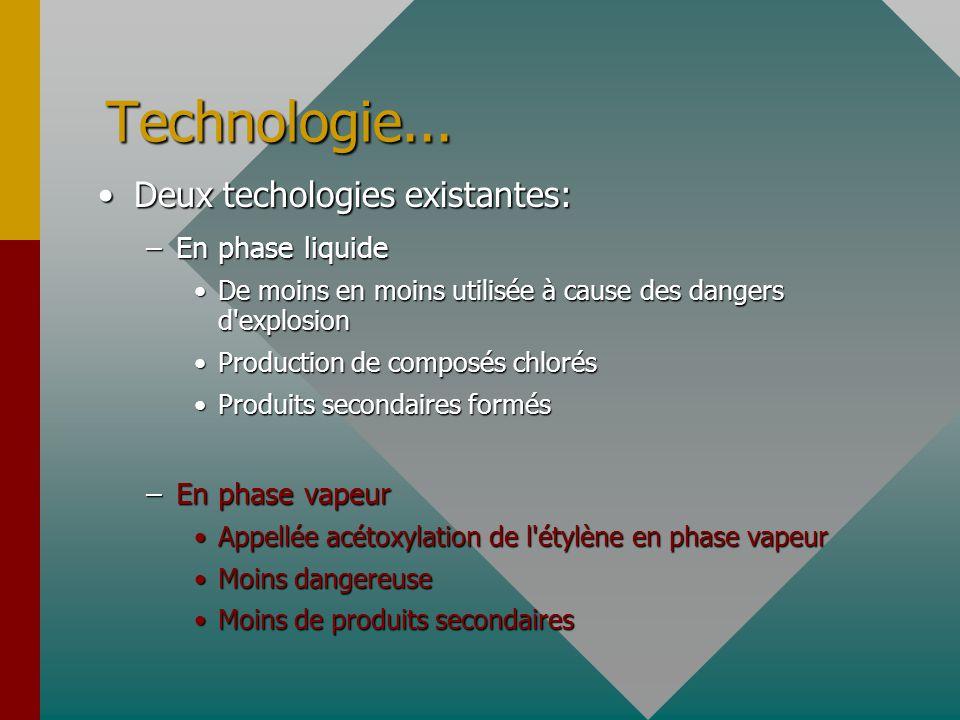 Technologie... Deux techologies existantes: En phase liquide
