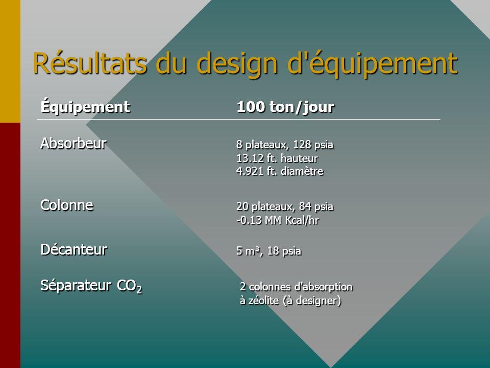 Résultats du design d équipement