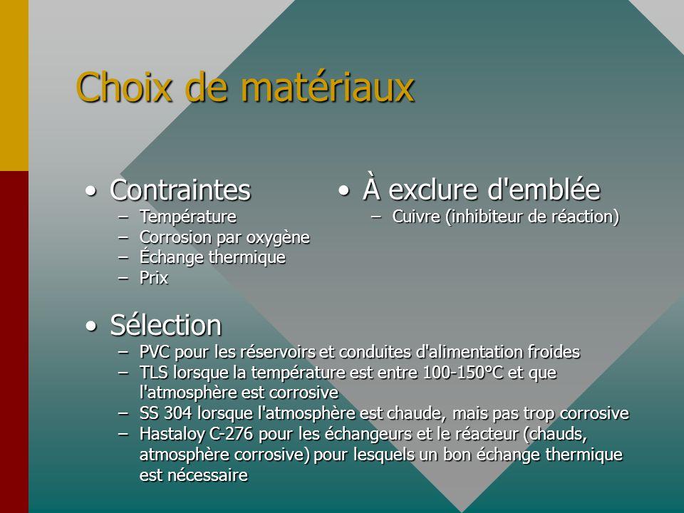 Choix de matériaux Contraintes Sélection À exclure d emblée