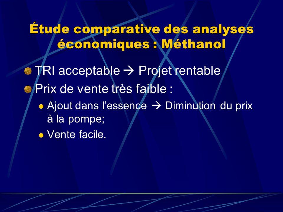 Étude comparative des analyses économiques : Méthanol