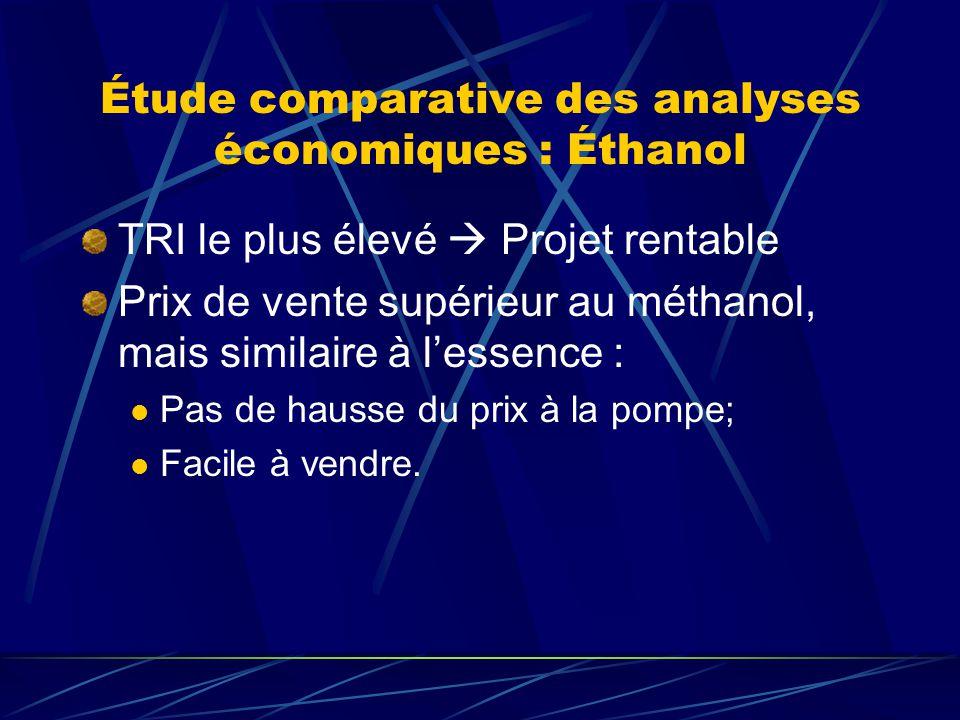 Étude comparative des analyses économiques : Éthanol