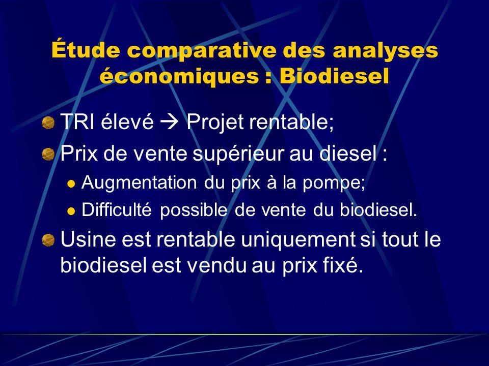 Étude comparative des analyses économiques : Biodiesel