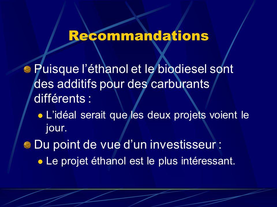Recommandations Puisque l'éthanol et le biodiesel sont des additifs pour des carburants différents :
