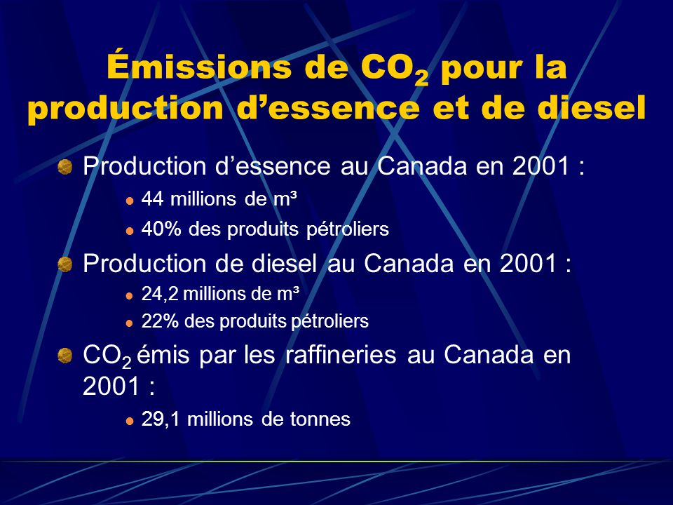 Émissions de CO2 pour la production d'essence et de diesel