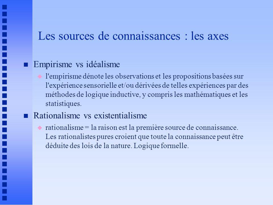 Les sources de connaissances : les axes