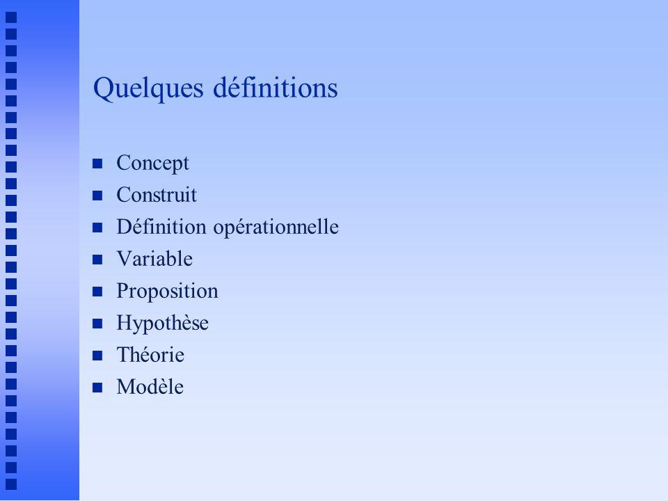Quelques définitions Concept Construit Définition opérationnelle