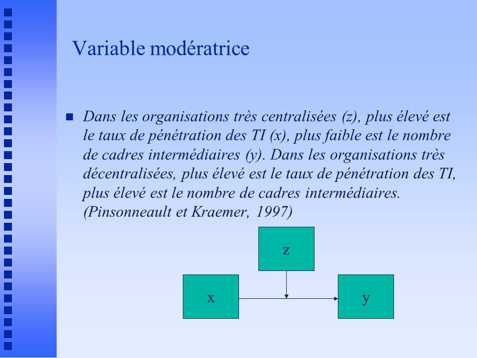Variable modératrice