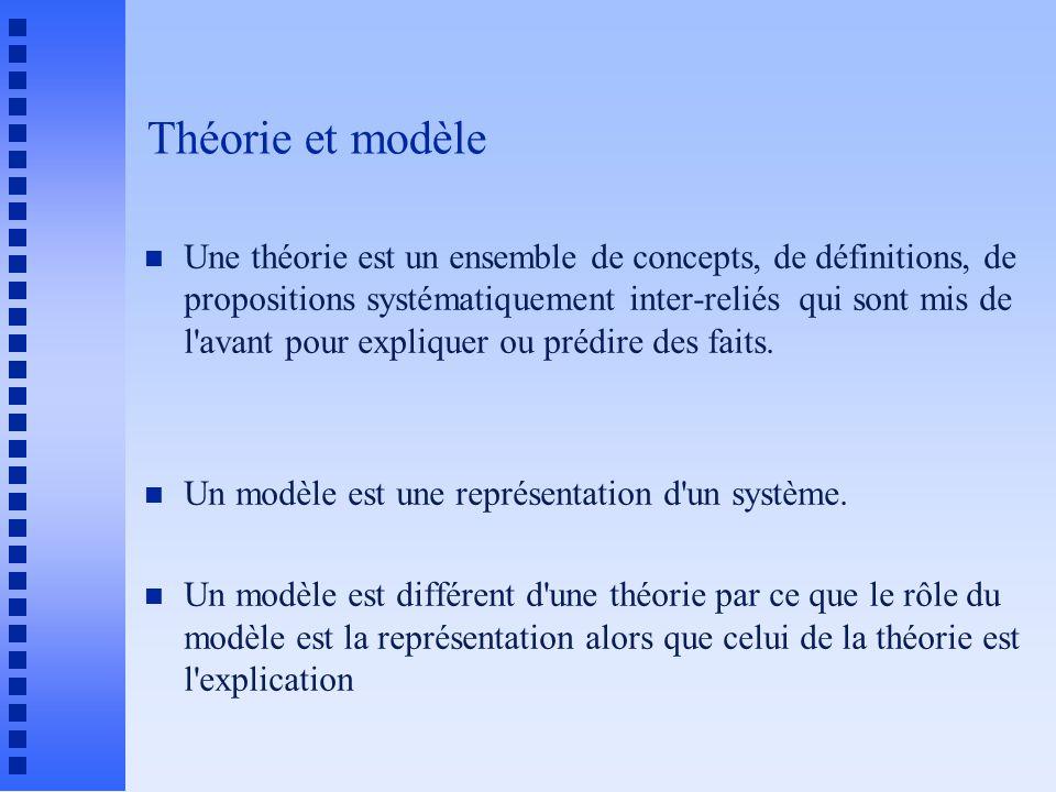 Théorie et modèle