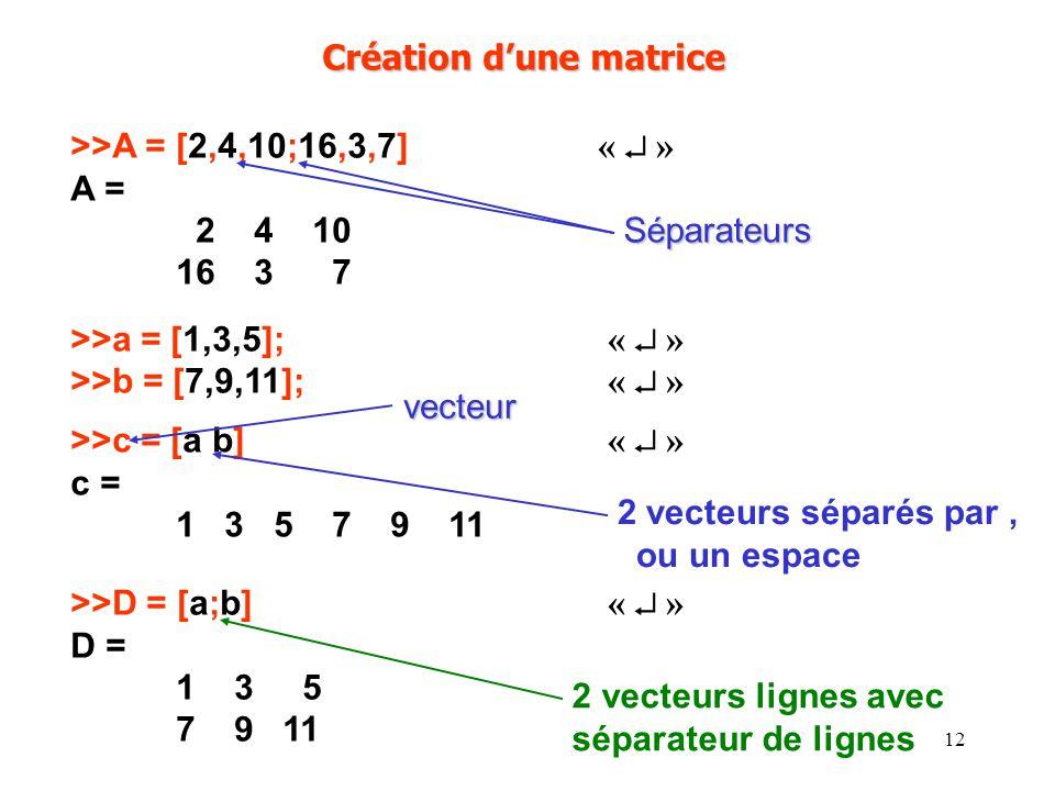 Création d'une matrice