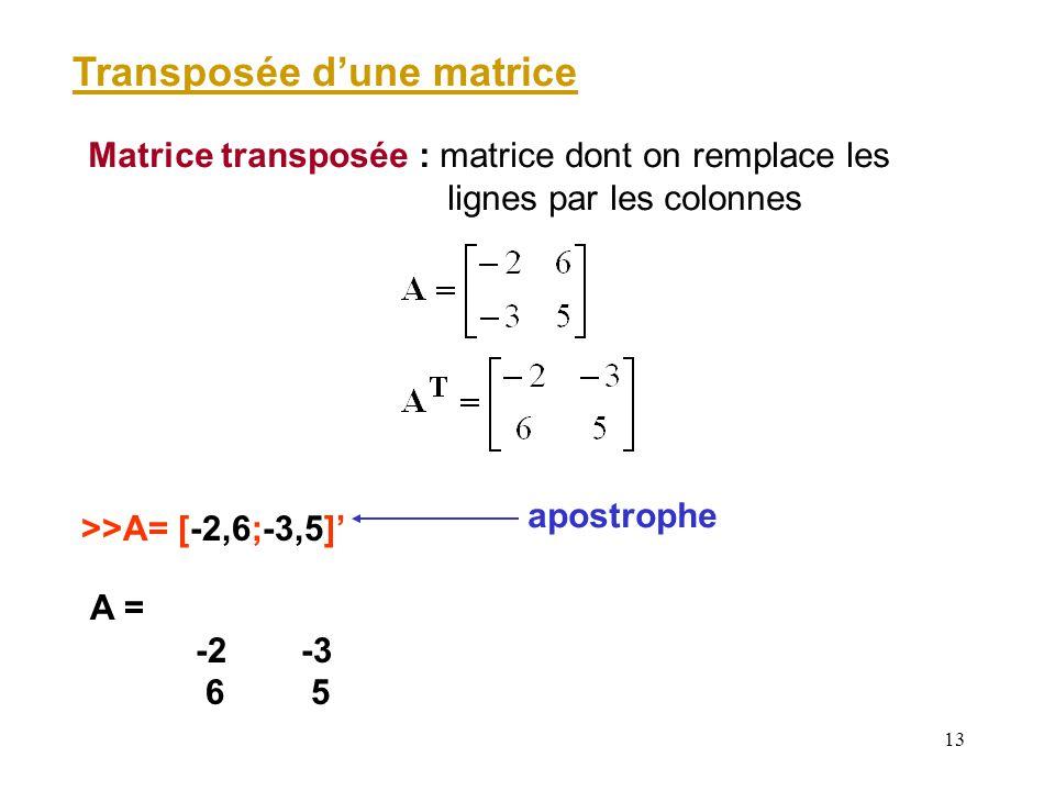 Transposée d'une matrice