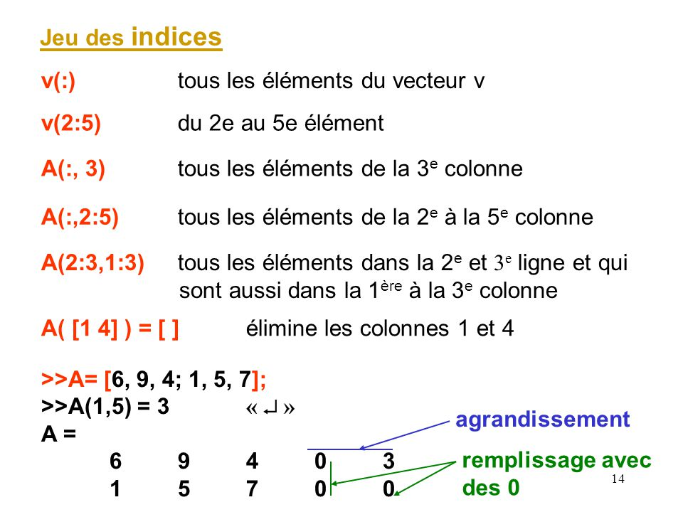 Jeu des indices v(:) tous les éléments du vecteur v. v(2:5) du 2e au 5e élément. A(:, 3) tous les éléments de la 3e colonne.