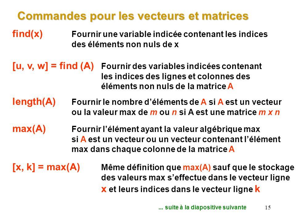 Commandes pour les vecteurs et matrices