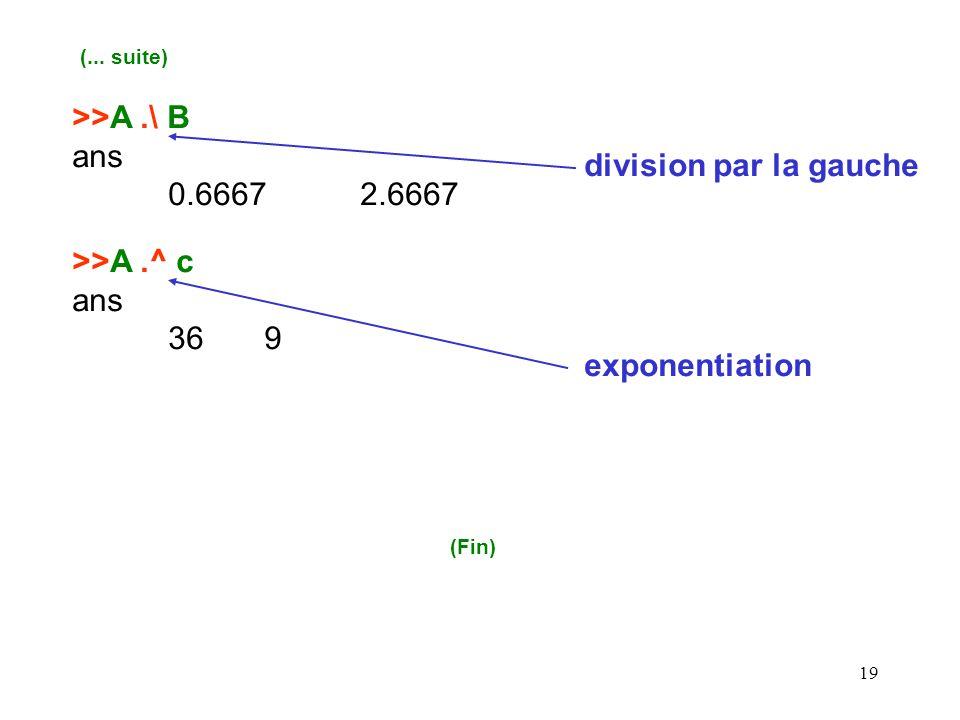 >>A .\ B ans 0.6667 2.6667 division par la gauche >>A .^ c