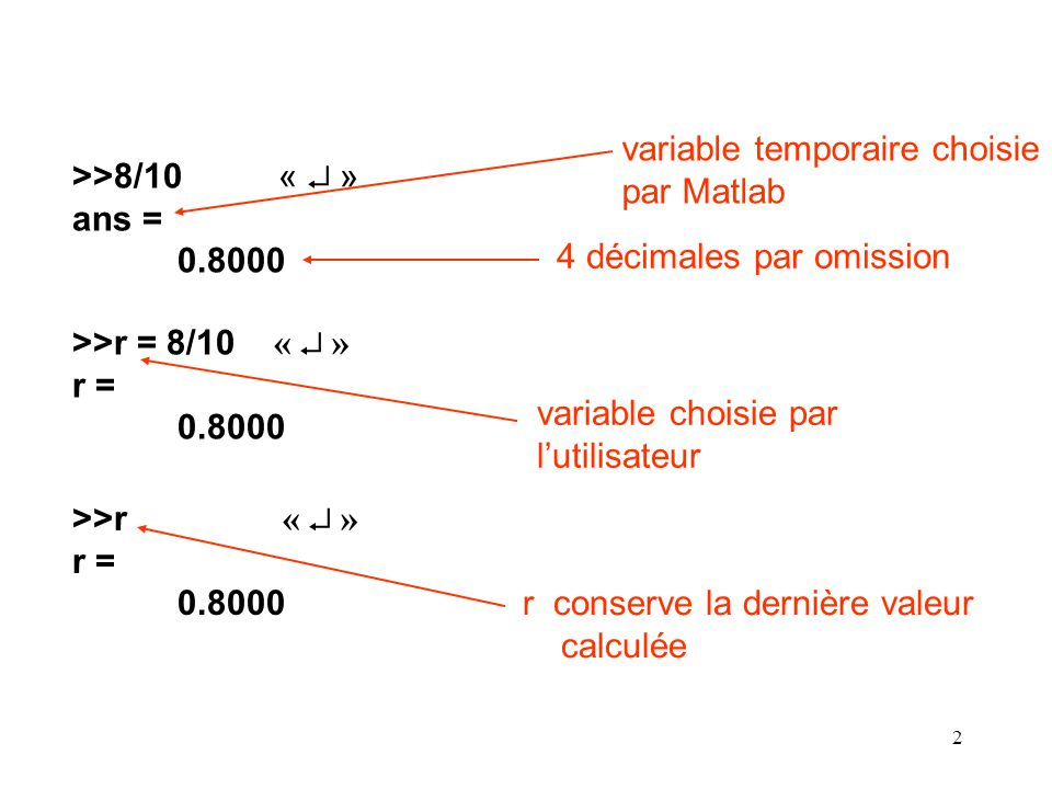 variable temporaire choisie