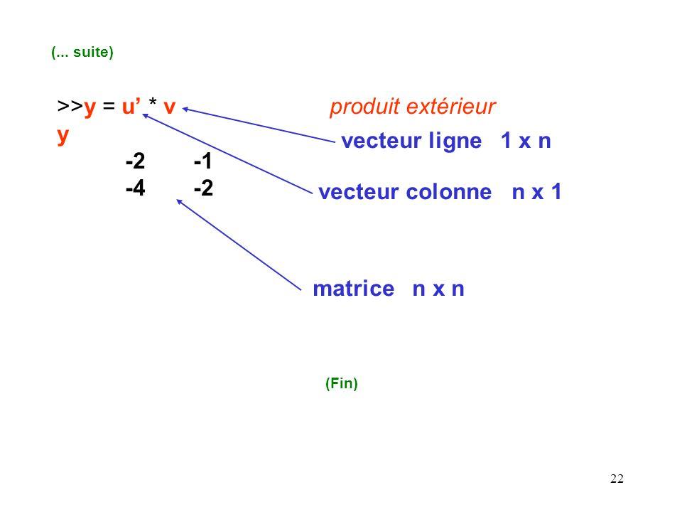 >>y = u' * v produit extérieur y -2 -1 -4 -2 vecteur ligne 1 x n