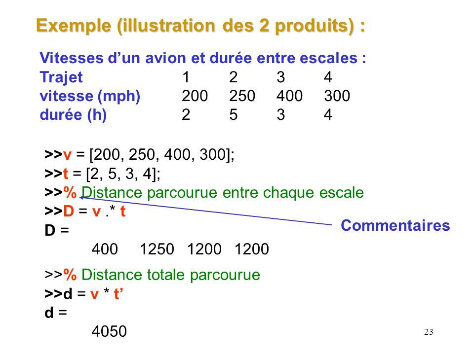 Exemple (illustration des 2 produits) :