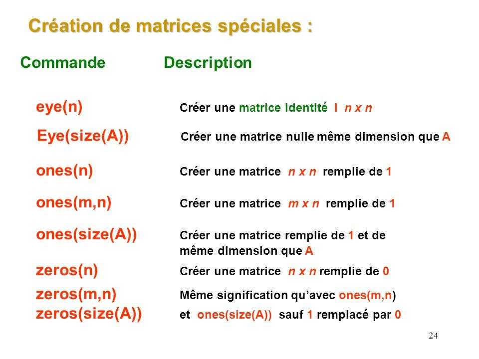 Création de matrices spéciales :