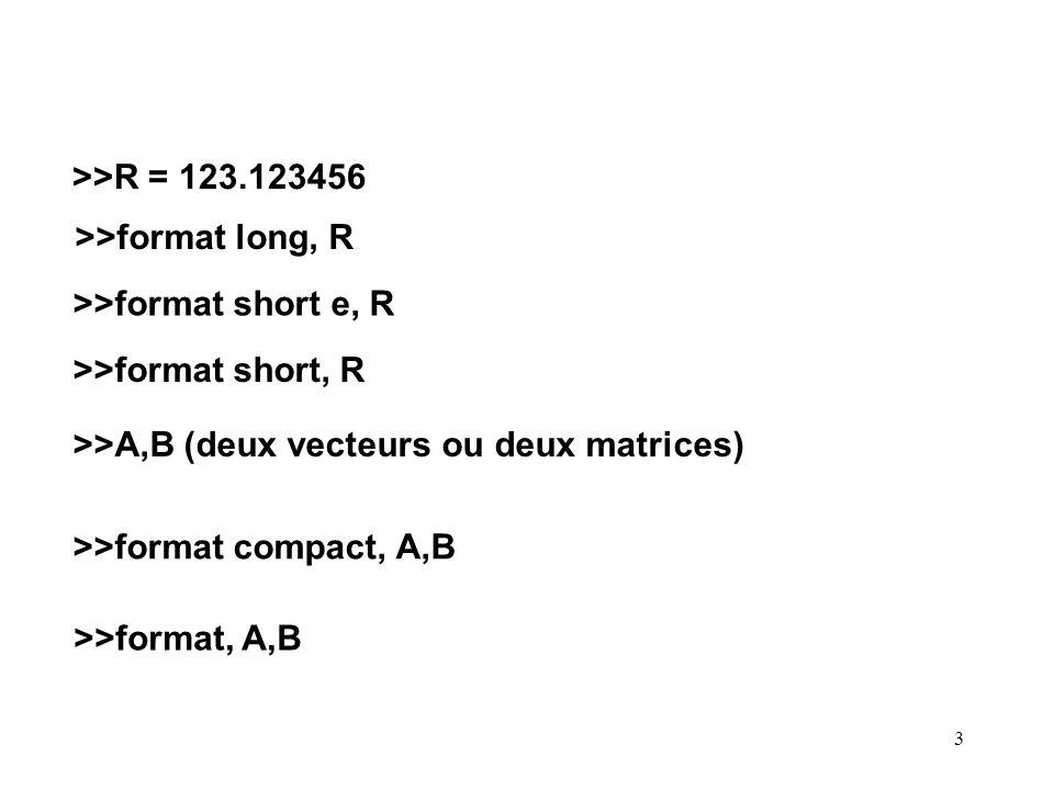 >>R = 123.123456 >>format long, R. >>format short e, R. >>format short, R. >>A,B (deux vecteurs ou deux matrices)