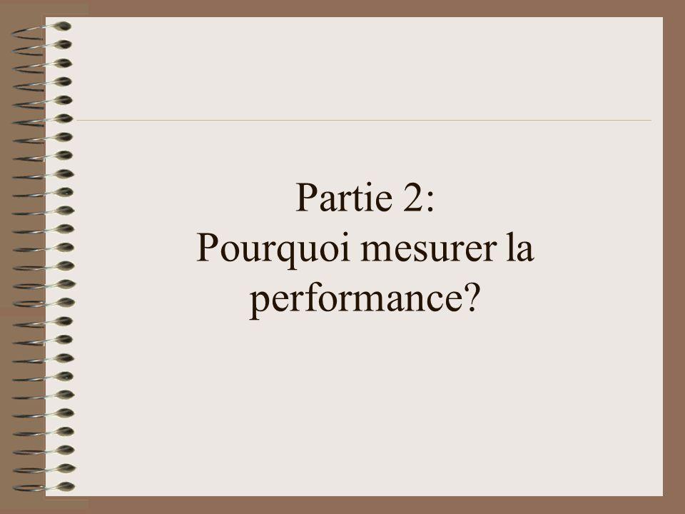 Partie 2: Pourquoi mesurer la performance