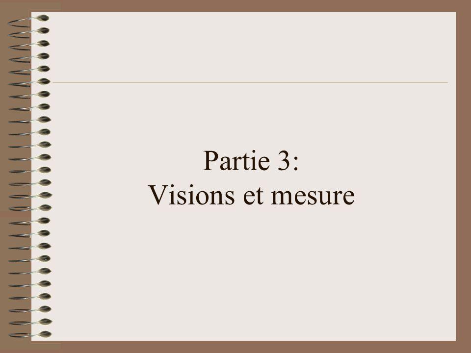 Partie 3: Visions et mesure
